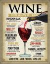 Wine Around The World
