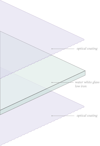 Glass Types - Ultra Clear